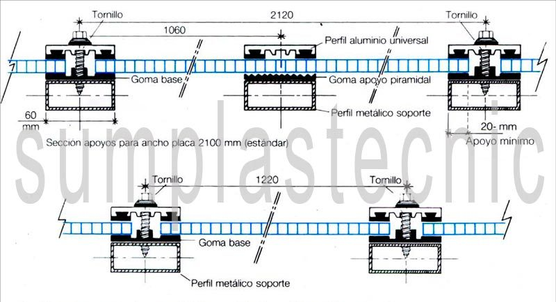 sumplastecnic accesorios acristalamiento